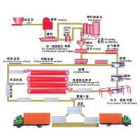 免蒸压加气混凝土设备备受国家政策支持得到大力发展
