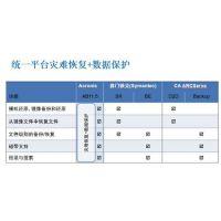 深圳备份_云服科技(优质商家)_虚拟化备份软件
