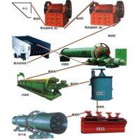 铜矿选矿设备-钼矿选矿设备-锑矿选矿设备-康百万机械