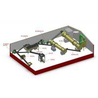 有机肥设备、郑州瑞恒机械制造(优质商家)、内蒙有机肥设备价格
