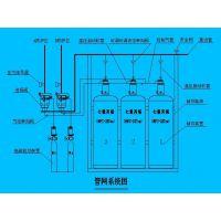 七氟丙烷二氧化碳等气体自动灭火装置