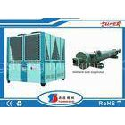 Plastic Recycling Line Packaged Air Cooled Chiller , Air Cooled Water Chiller