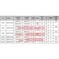 西安居然现货新款霍尼韦尔电动蝶阀V8BFW16-050-065-080-100-125-150