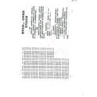 中西供应二等标准热电偶 型号:KMR7-WRPB-2库号:M368371