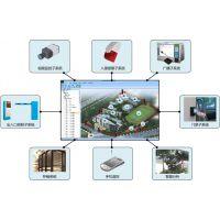 通用行业系统解决方案