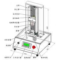 科翔KXT4271气溶胶发生剂的撞击感度试验装置