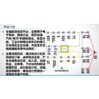 中国三方仓储配送管理软件 恒和三方仓储配送管理软件