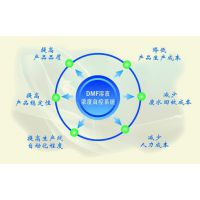 二甲基亚砜DMSO在线浓度计-浓度在线检测