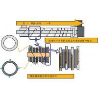富阳,嘉诺三项设备|养殖场猪粪挤压机|操作流程