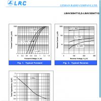 LRC开关二极管LBAV3004T1G S0D123