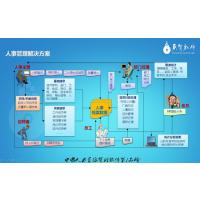 上海人事考勤薪酬系统专业的人力资源管理软件