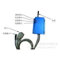 厂家供应无线数传dw-m01 无线数据收发器,485、232无线传输 高速率数传电台 连续传输大文件