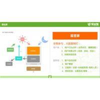 淄博网络营销,淄博兴邦网络(图),网络营销策划