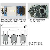 1.5-1.8T三支点交流蓄电池平衡重式叉车