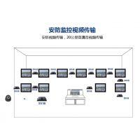 朗强HDMI光纤传输器单模单纤远程传输20KM