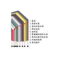 北京外墙保温施工_亿达亚安_外墙保温施工公司