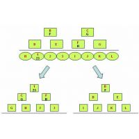 直销制度|直销财务软件|直销会员结算系统制作