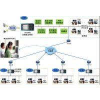 临沂中小企业呼叫中心系统解决方案|临沂电话销售呼叫中心系统建设-电话录音系统-CRM客户关系管理软件