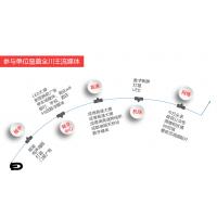 """""""727广告拍卖节""""活动介绍"""