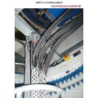 天津科索比供应风电专用电缆网套|风塔专用电缆网套