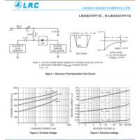 LRC开关二极管LBAS21HT1G