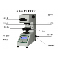 HV-1000 显微维氏硬度计 型号:HV-1000