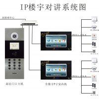 上海闵行区企业网络弱电工程,8年工程施工专业团队经验021-54386026
