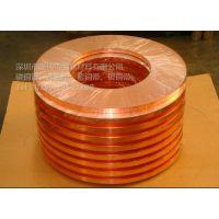 H681/2半硬黄铜带材,H68M拉伸用黄铜带材