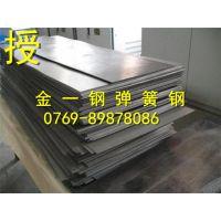 供应进口C75S弹簧钢板 汽车专用C75S弹簧钢板 材质保证