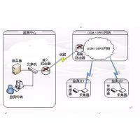 开发定制GPRS无线数据监控,采集系统