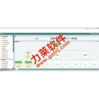 一条线制度,双轨制php,免费直销软件