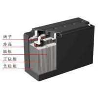 12 XL 60非凡蓄电池销售意大利非凡12V60AH全国免运费