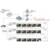 环思智慧RFID服装机联网制造执行系统
