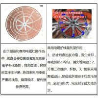 中山四眼煲仔炉批发亲和力 QHL-SBL3.5KW-4整机全保