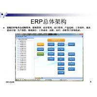 蓝鲸ERP管理系统