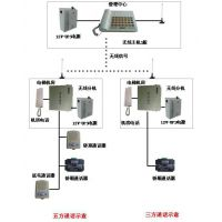 TS-979-12D GSM-757-1S TD-30电梯FM无线半双工五方通话系统,电梯GSM无线