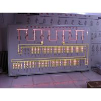 北京配电房用户变电气配电站变电站变电所热电厂监控模拟屏就选环亚科泰