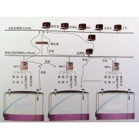 罐区自动化控制系统/PLC系统集成