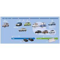 12V150Ah电动汽车蓄电池6-EV-150,电动汽车电瓶供应批发