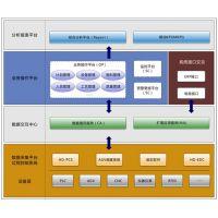 云制造执行系统(C2MES) MES系统 MES MES软件