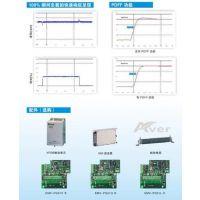 原装台达原装变频器 E系列三相380V 3.7KW VFD037E43A
