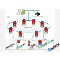 KJ610矿山产量/销量远程监控系统