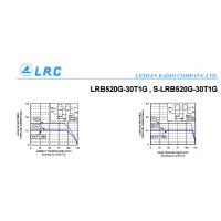 LRC肖特基LRB520G-30T1G