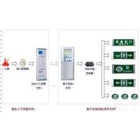 山东PW智能疏散系统生产