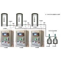 XC-2000智能全自动定量加水装置