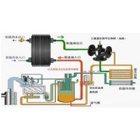 【供应】循环利用、低碳环保_空压机余热回收系统节能降耗