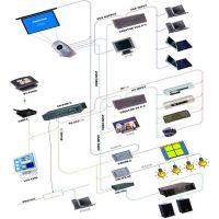 免费提供会议系统设计方案,会议室中央控制系统(连接图)