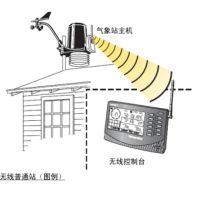 戴维斯6152自动气象站非遗失性的存储器