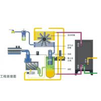 供应先博空压机热水机组 空压机变频机组