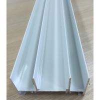 南侨铝业SZY80系列推拉窗型材